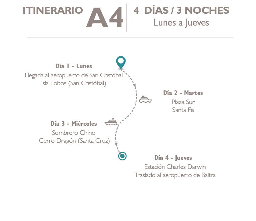 Ruta navegable A4 Archipel2 islas encantadas Ecuador