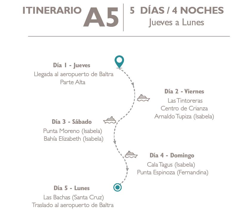 Archipel2 itinerario A5 en las Galápagos